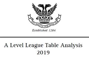英国露丝公学排名(2019年A-level成绩)